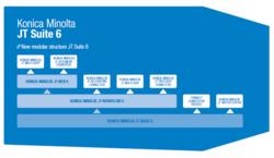 Konica Minolta JT Suite: Module & Optionen der Version 6.2