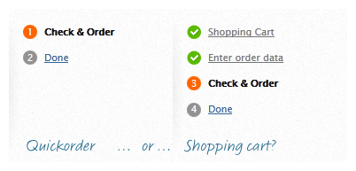 Screenshot: Order steps when using Quick order compared to Shopping cart